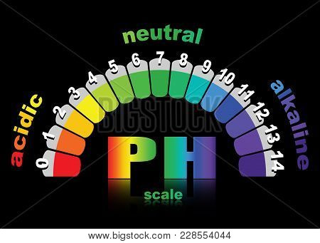 Scale of ph value for acid and alkaline solutions, infographic acid-base balance. scale for chemical analysis acid base.  illustration isolated  or black background stock photo