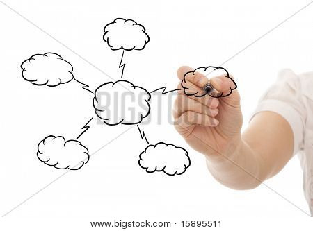 Hand drawing a Cloud Computing schema on the whiteboard (selective focus) stock photo