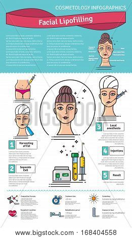 Vector Illustrated set with cosmetology facial lipofilling. Infographics with icons of medical cosmetic procedures. stock photo