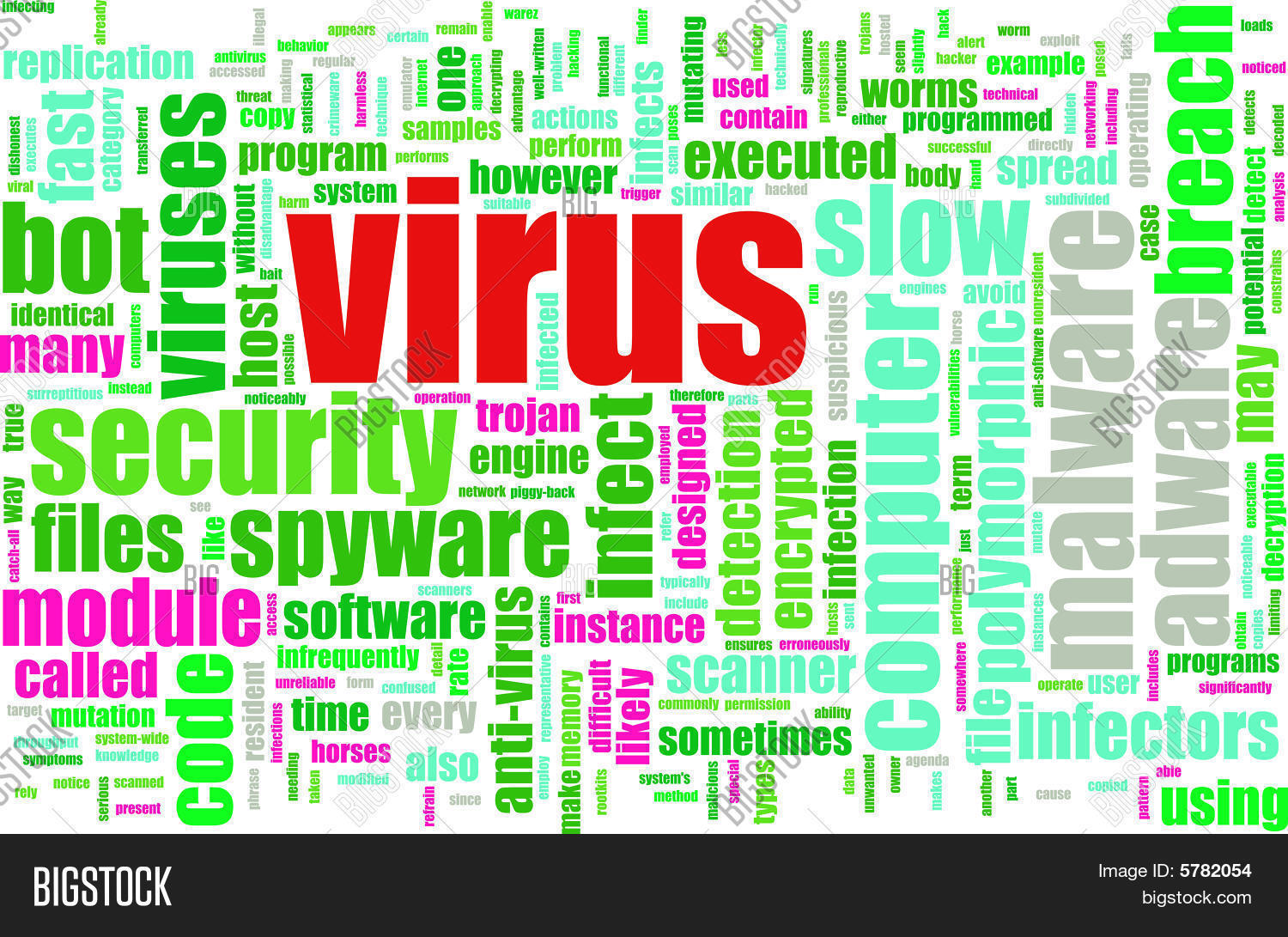 abstract,adware,alert,anti-virus,antivirus,background,blue,bot,breach,business,code,computer,danger,detection,digital,executable,file,green,headline,infected,module,network,network security,pc,polymorphic,program,red,risk,security,software,spyware,suspicious,technology,trojan,virus,viruses,warning,worm