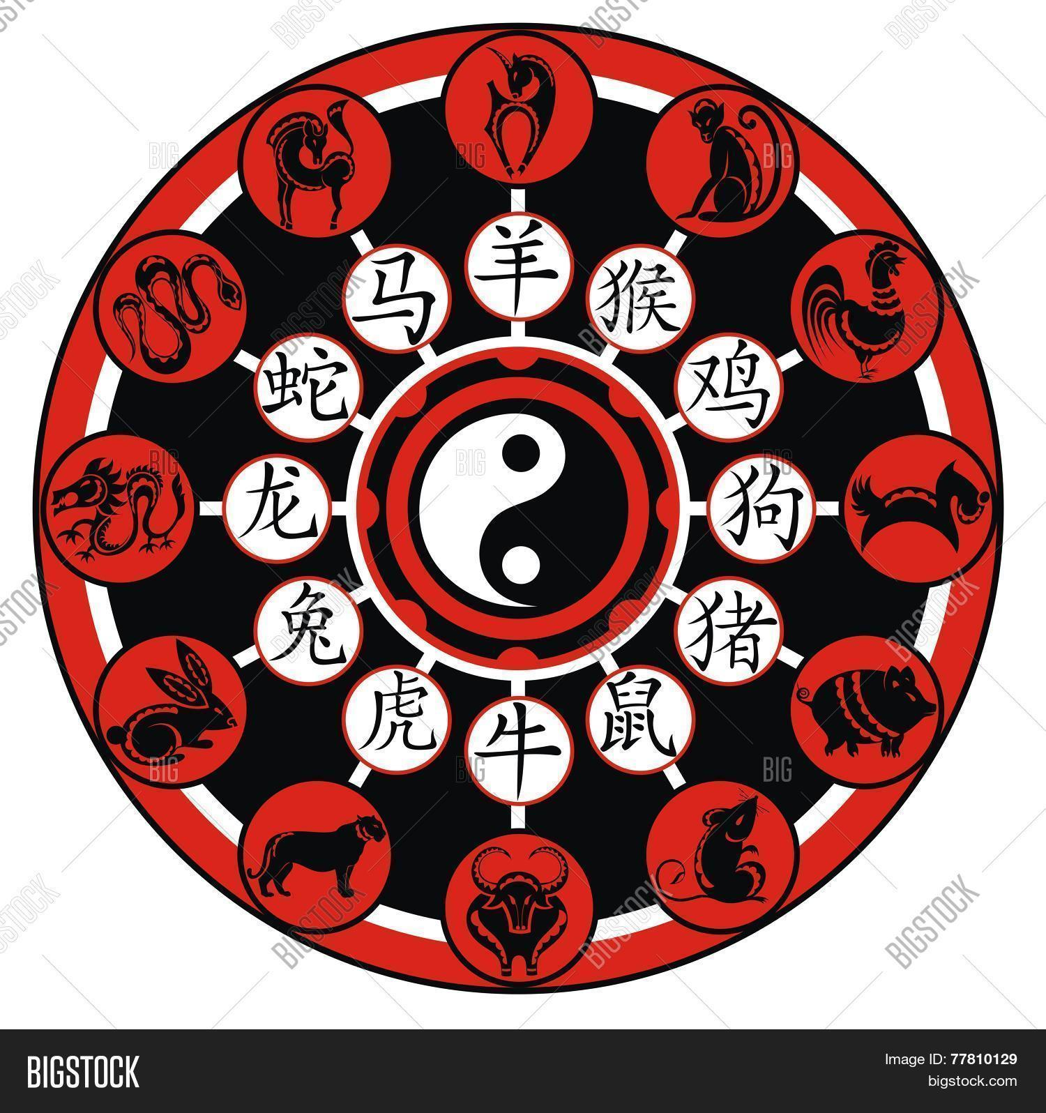 Chinese Zodiac Wheel With Signs Photo Stock