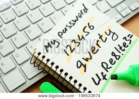 Password management. A Weak and strong password.