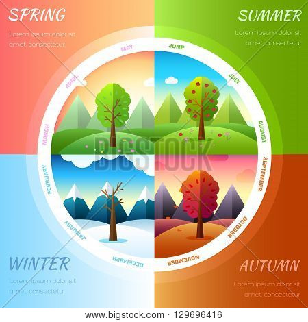 Weather seasons icons on nature ecology background.  Vector flat design concept