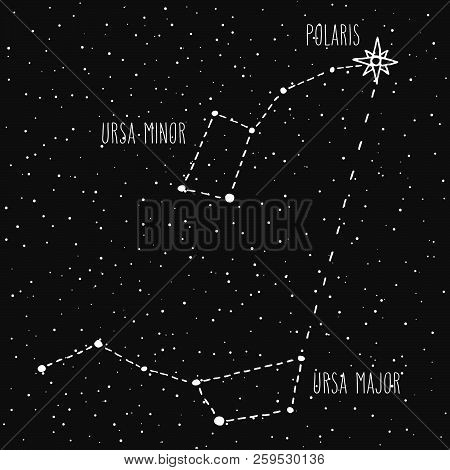 Finding North star Polaris. Black starry night sky with Ursa Major and Ursa Minor constellations (Little Dipper and Big Dipper). Space and astronomical design vector illustration. stock photo
