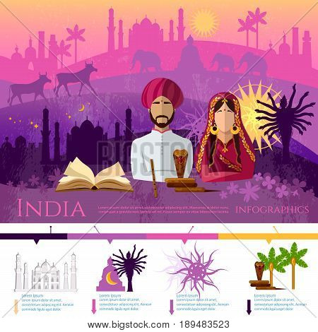 Travel to India infographic. Culture traditions attractions and people of India. Taj mahal elephants saris gods Hinduism. illustration of India background