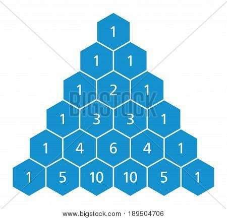 Pascal's triangle, a triangular array of the binomial coefficients in mathematics. Each number is the sum of the two directly above. Normal distribution. Vector. stock photo